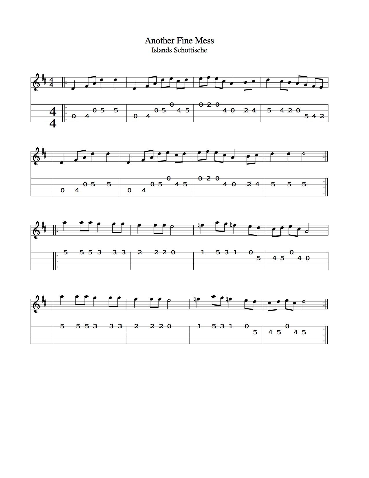 Mandolin Tabs Related Keywords u0026 Suggestions - Mandolin Tabs Long Tail Keywords
