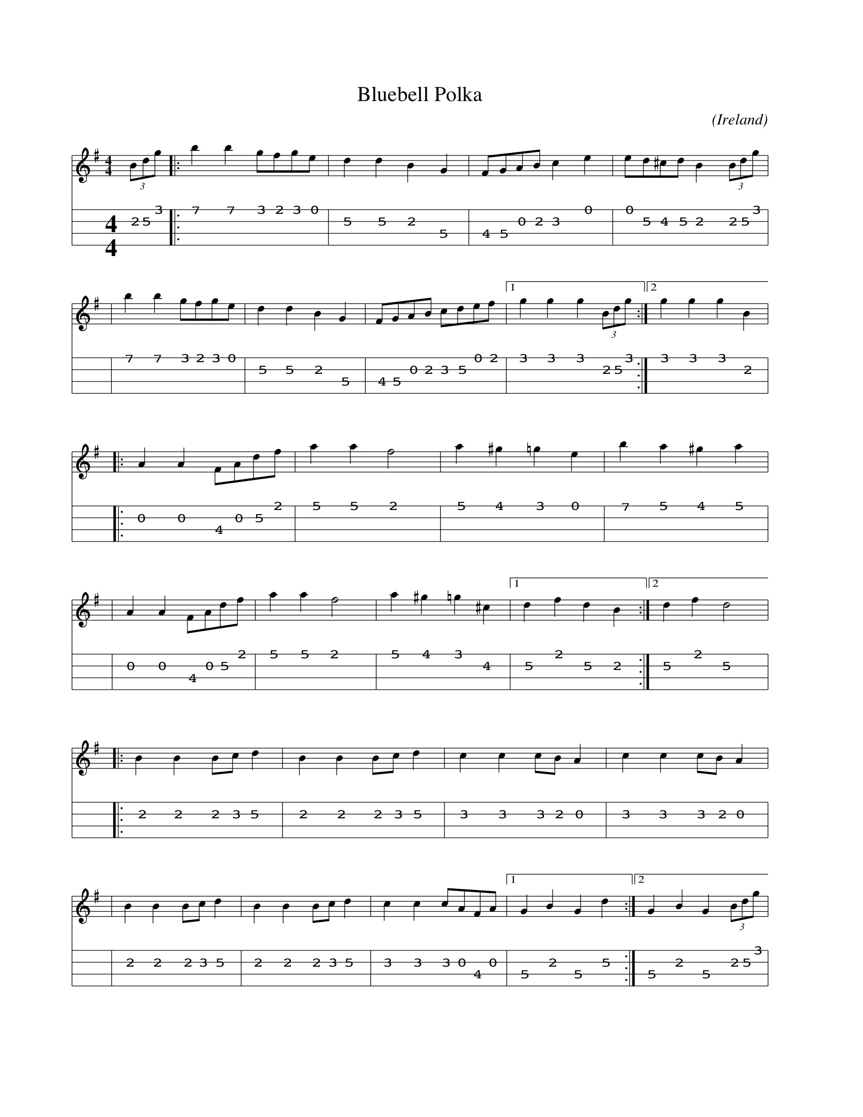 mandolin tablature Gallery